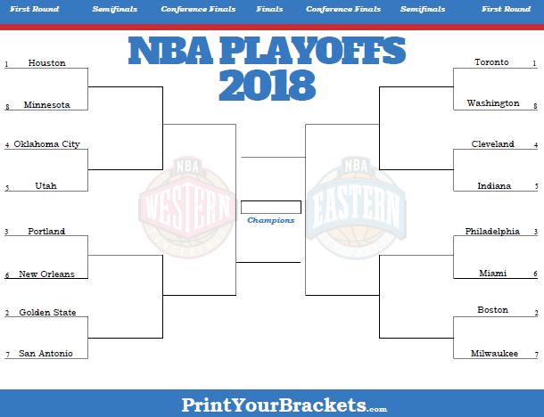 nba-playoff-bracket